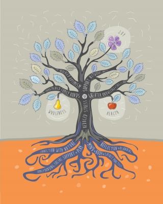 STRATEGY TREE.jpg